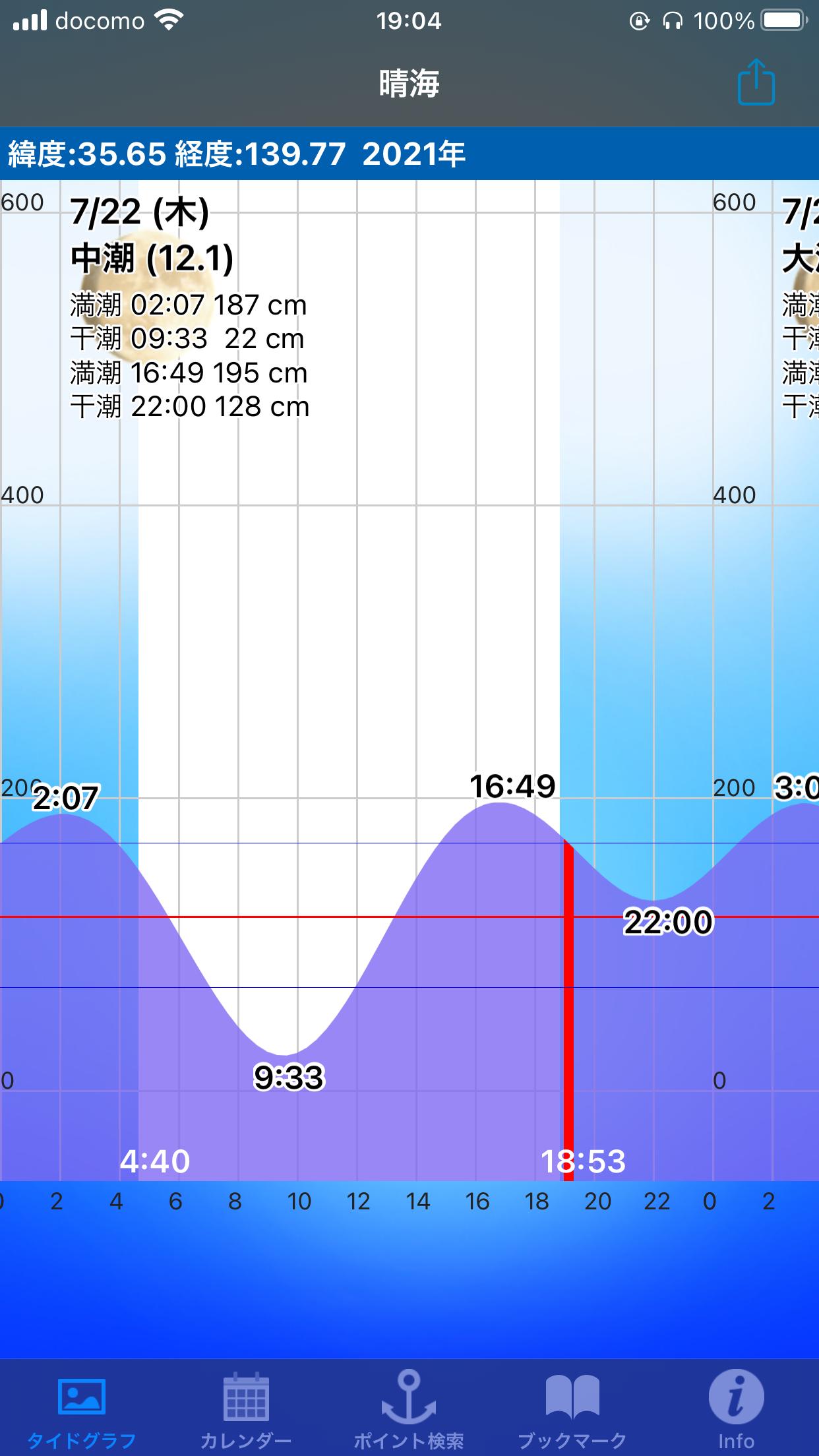 f:id:amilamia:20210723014800p:plain