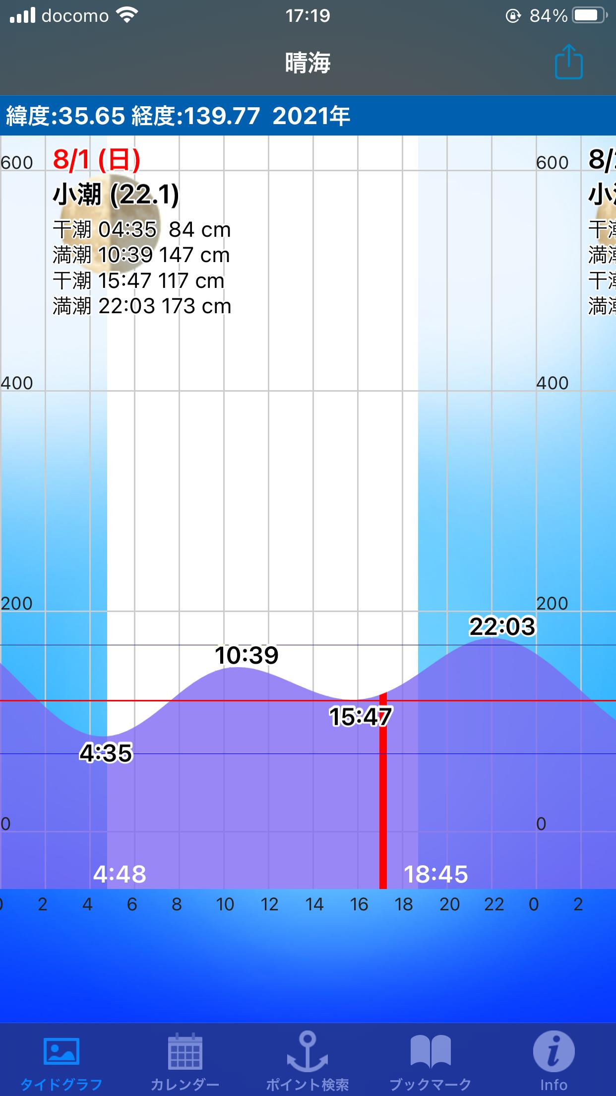 f:id:amilamia:20210801212925p:plain