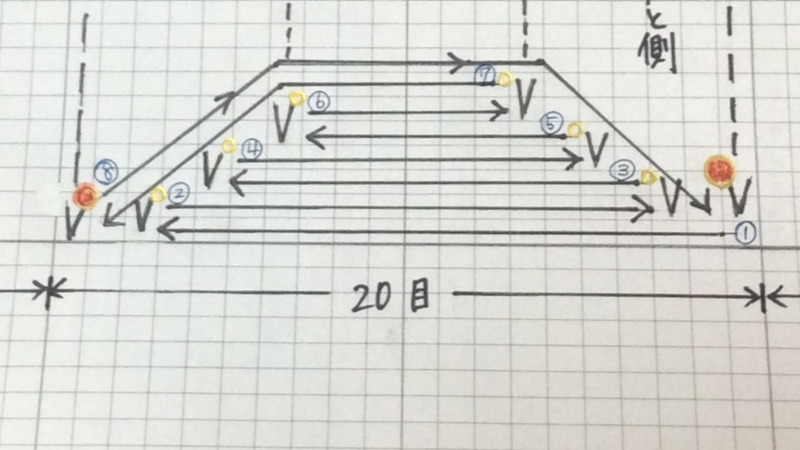 f:id:amimono-seikatsu:20180224200450j:plain