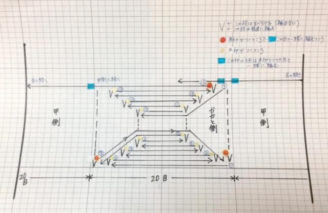 f:id:amimono-seikatsu:20180224211940j:plain