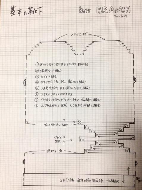 f:id:amimono-seikatsu:20180226221339j:plain