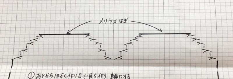 f:id:amimono-seikatsu:20180228091444j:plain