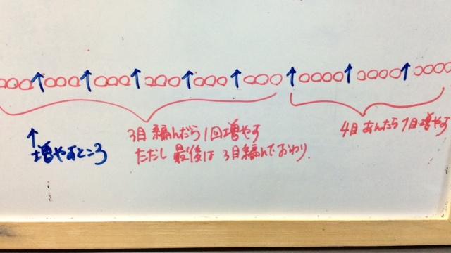 f:id:amimono-seikatsu:20181222233239j:plain