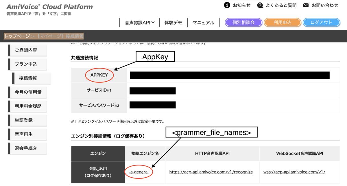 f:id:amivoice_techblog:20210205110007p:plain
