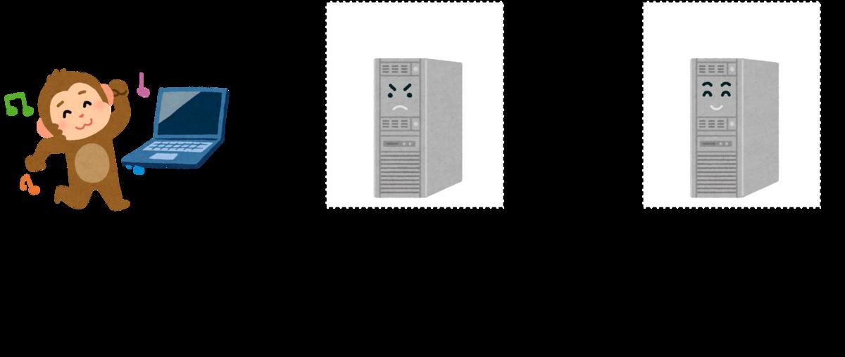 f:id:amivoice_techblog:20210930170933p:plain