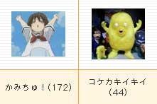 f:id:amiyoshida:20050720080346:image