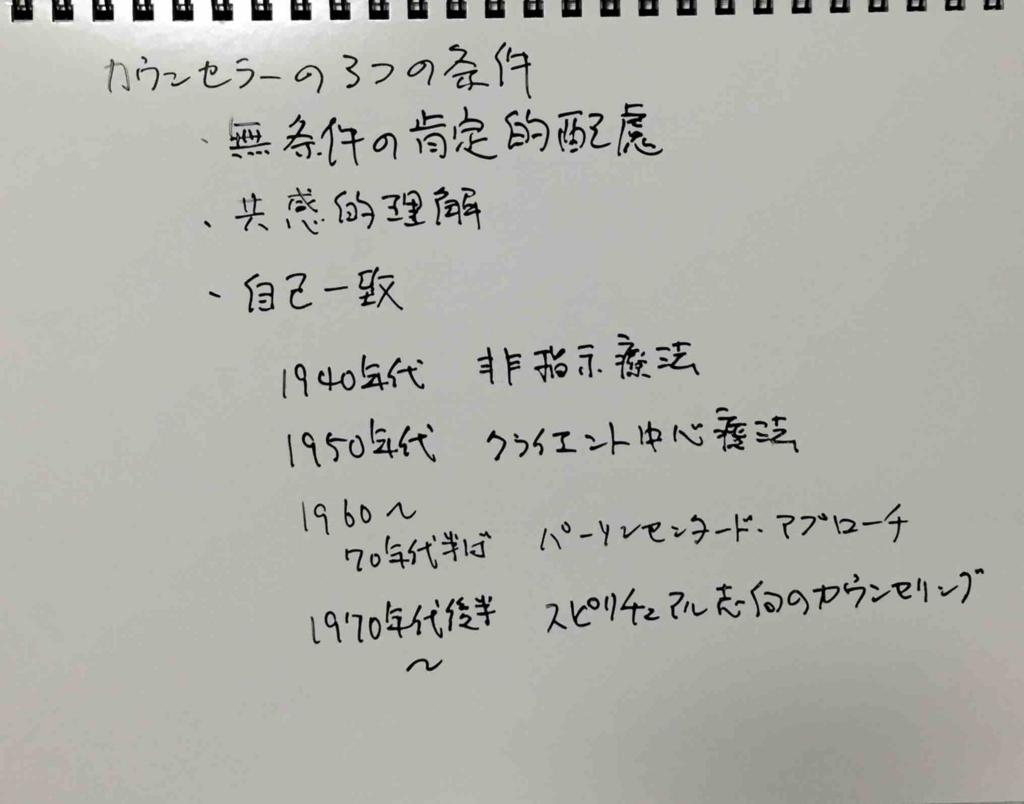 f:id:amq87:20160821161014j:plain