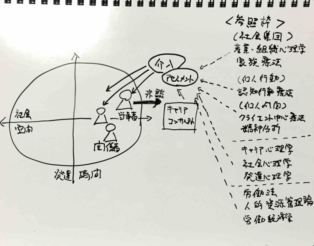 f:id:amq87:20160825153215j:plain
