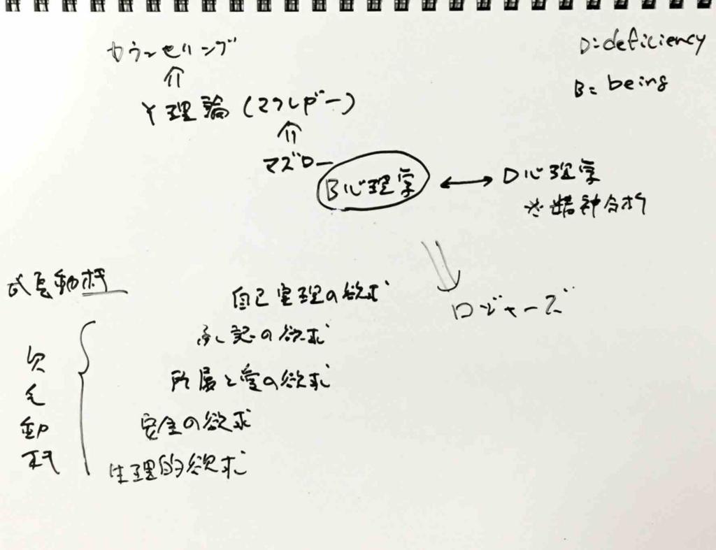 f:id:amq87:20160907001802j:plain