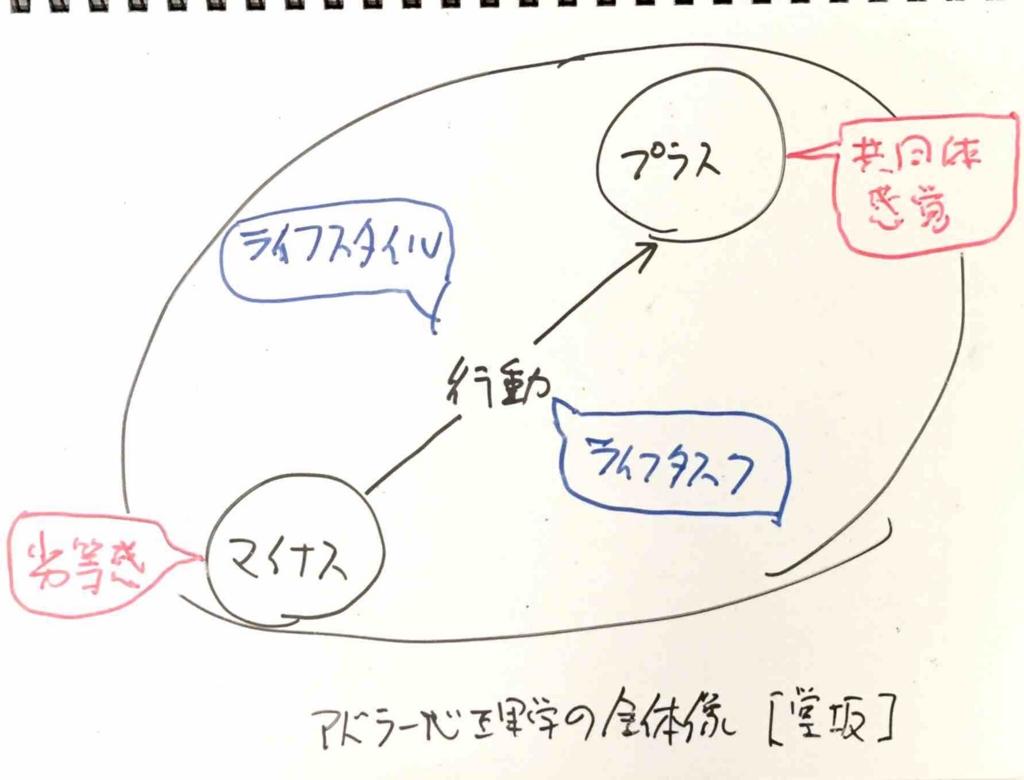 f:id:amq87:20161002110333j:plain