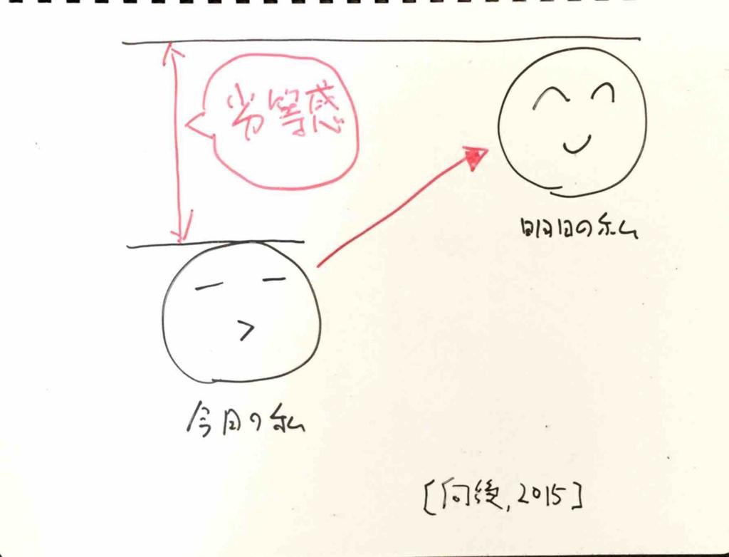 f:id:amq87:20161002110427j:plain