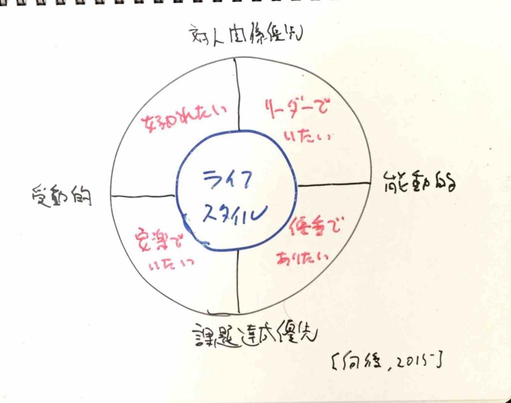 f:id:amq87:20161002110539j:plain