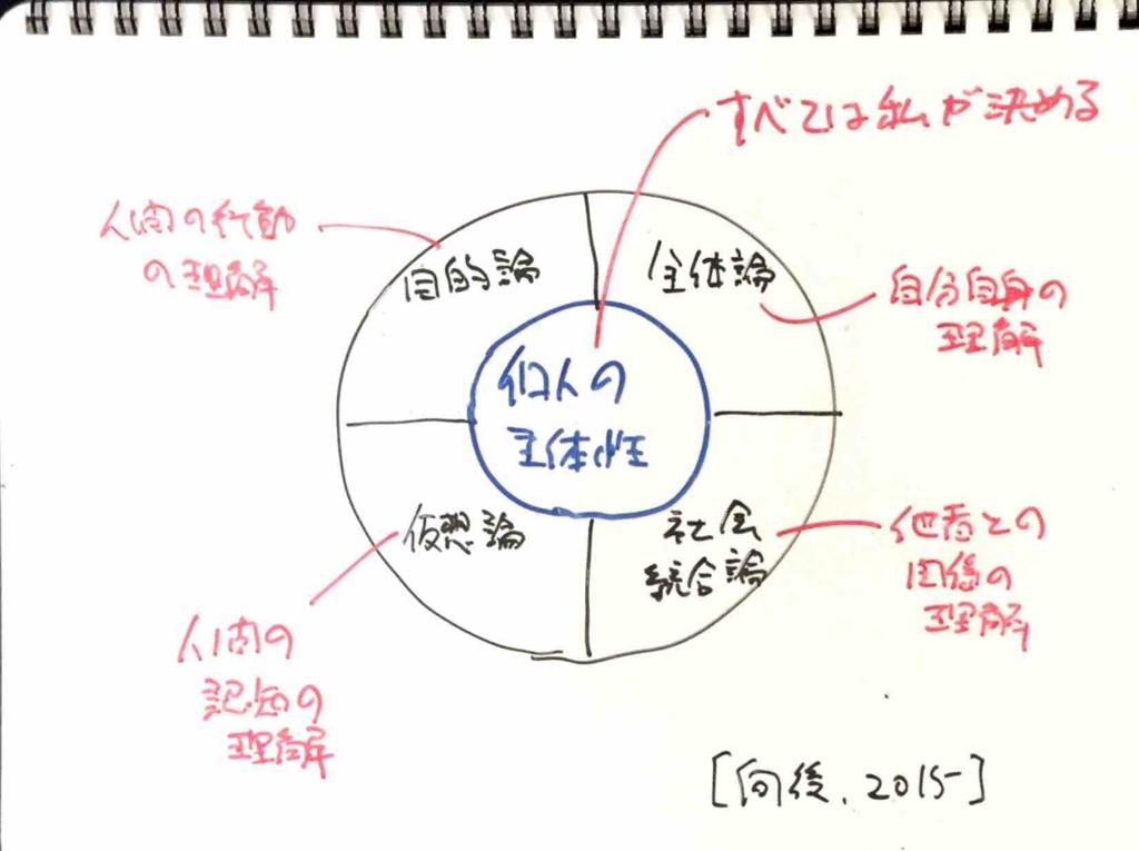 f:id:amq87:20161002111118j:plain