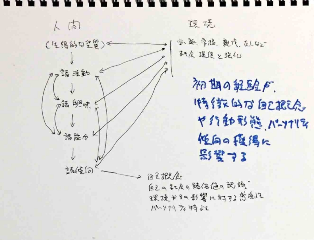f:id:amq87:20170105194010j:plain