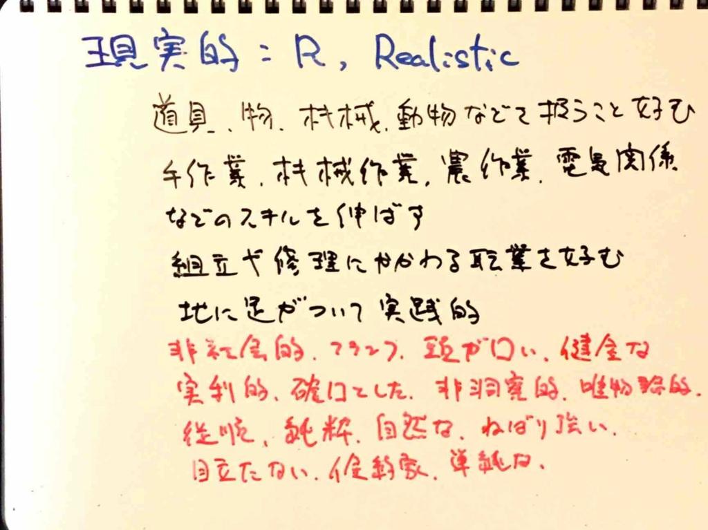 f:id:amq87:20170105194135j:plain