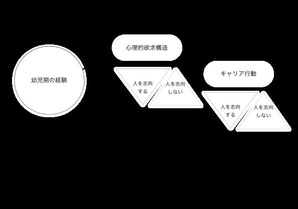 f:id:amq87:20170519084306p:plain