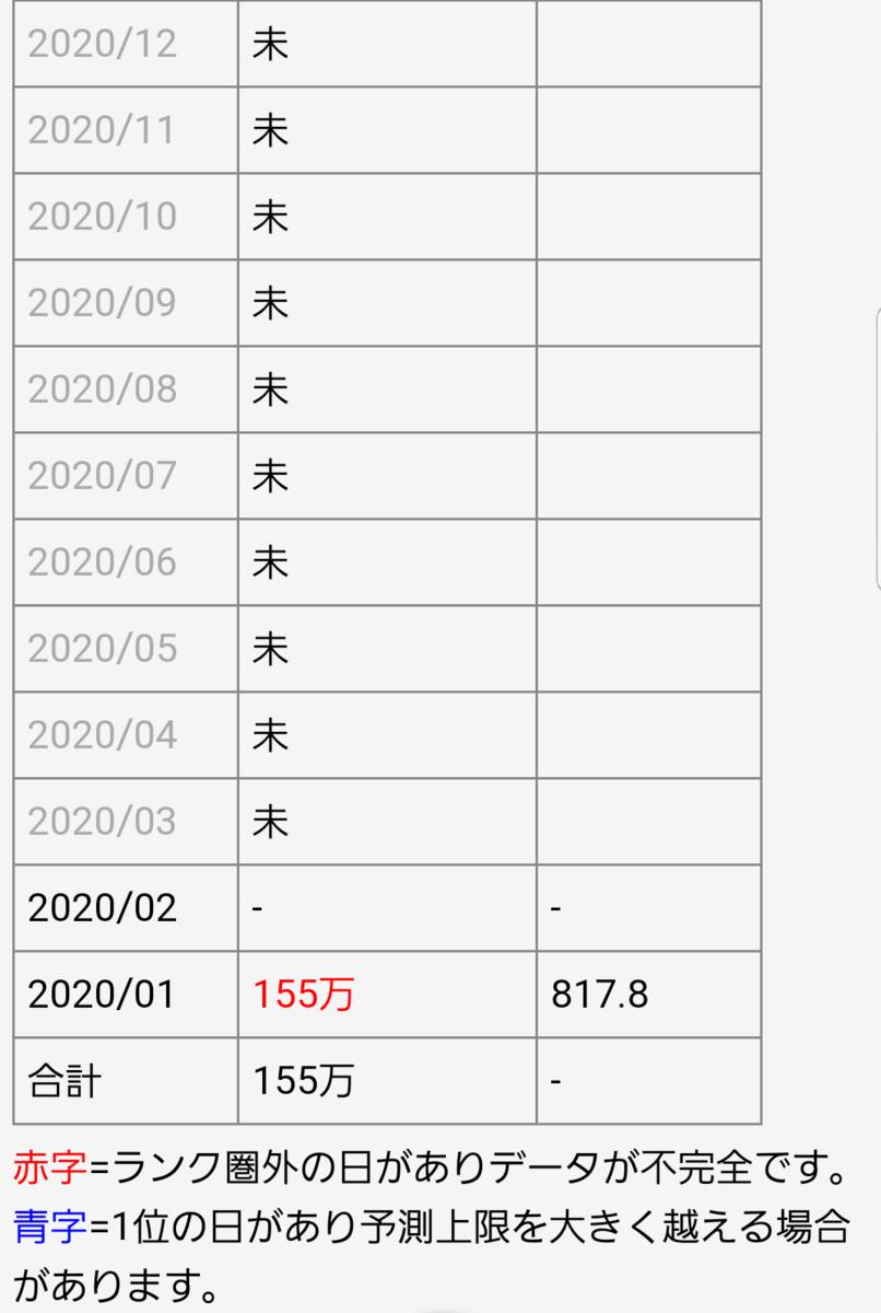 f:id:amulet0613:20200201162419p:plain