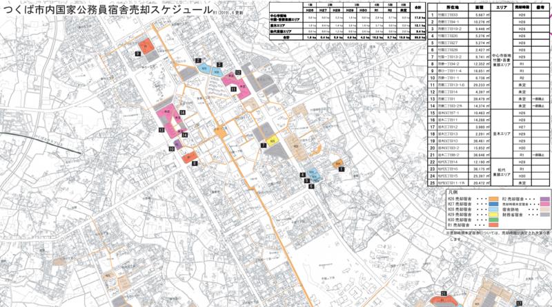 f:id:amuroikimasu:20200112113456p:plain
