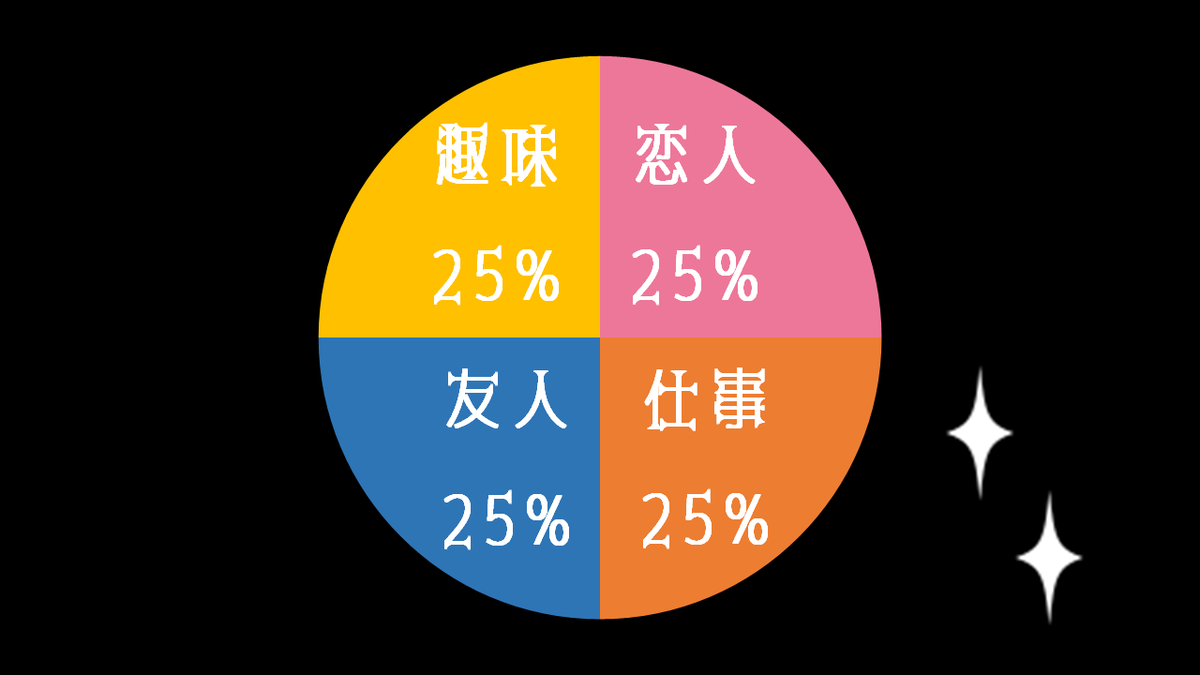 f:id:amusan_hikikomori:20191018112208p:plain
