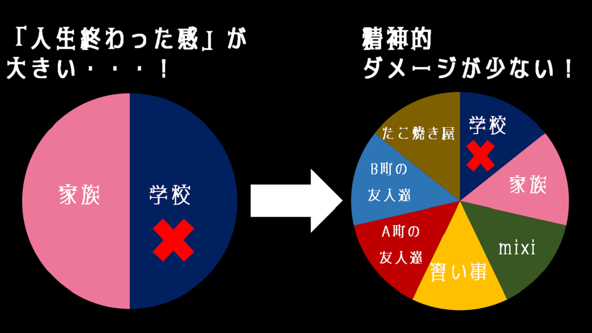 f:id:amusan_hikikomori:20191028182807p:plain