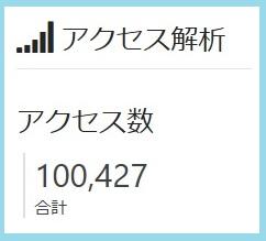 1年で10万アクセス突破!