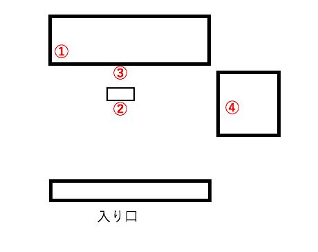 龍鳳宮月老廟境内図
