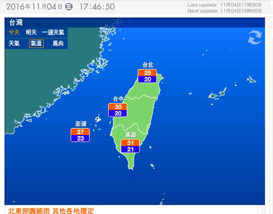 台湾11月の天気