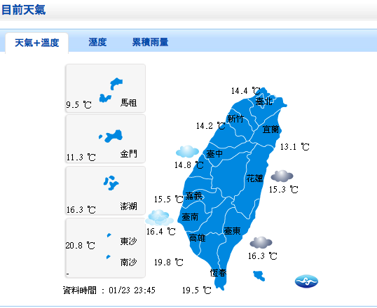 台湾1月の天気