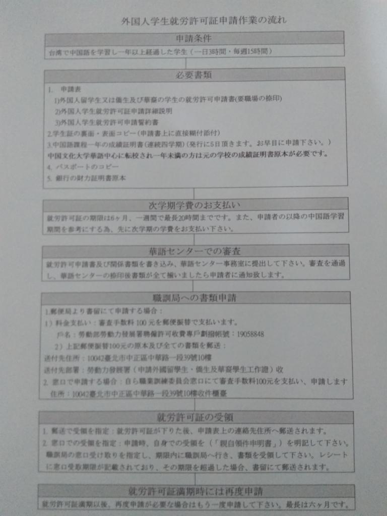 台湾の仕事許可証
