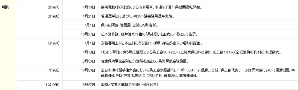f:id:an-shida:20170114082856p:plain