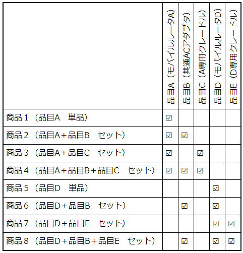 f:id:an8luka:20190226163624p:plain