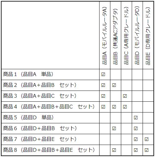 f:id:an8luka:20190304123442p:plain