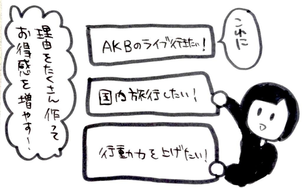 f:id:an_3_2:20150703065404j:plain