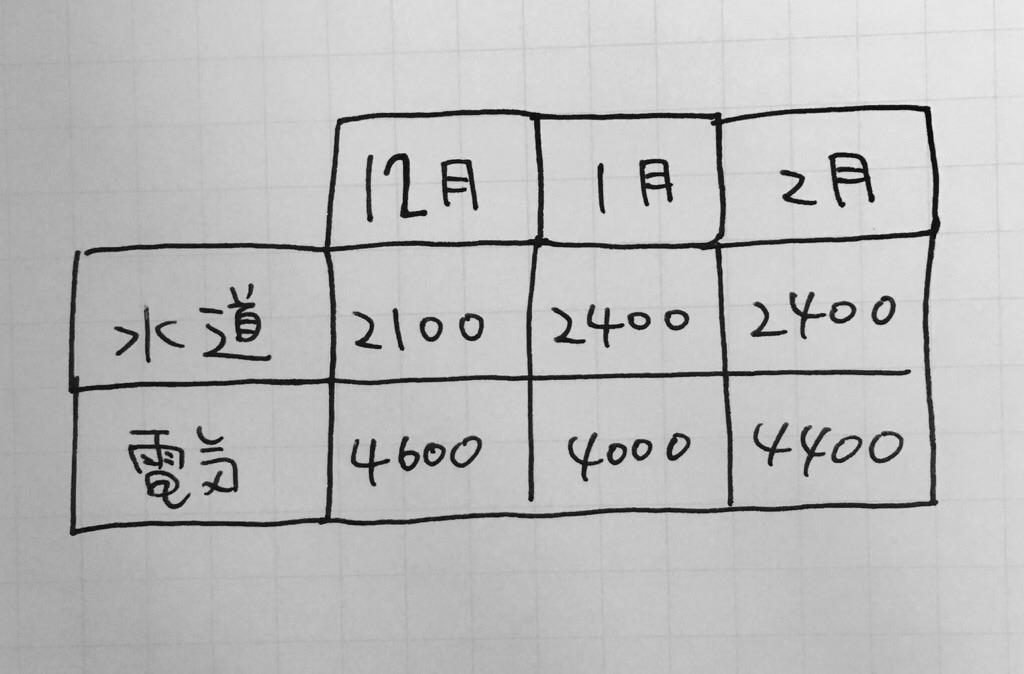 f:id:an_3_2:20170304233508j:image