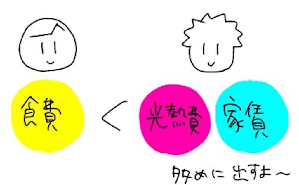 f:id:an_3_2:20171006094948j:image