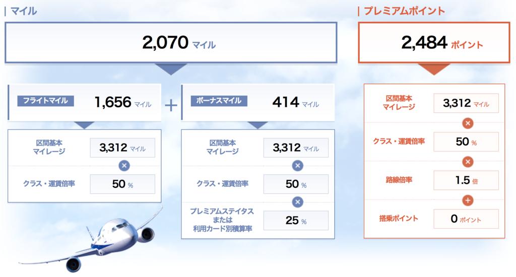 f:id:ana-tsuma:20161019215341p:plain