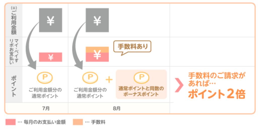 f:id:ana-tsuma:20161029234025p:plain