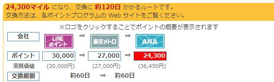 f:id:ana-zoom:20180225185240p:plain