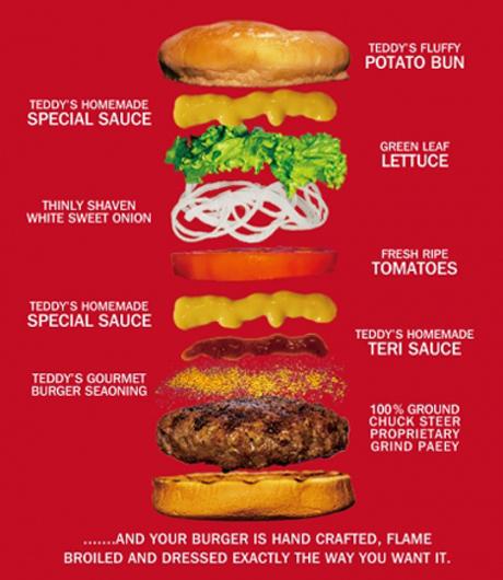 ハンバーガー-美味しい-ハワイ-ワイキキ