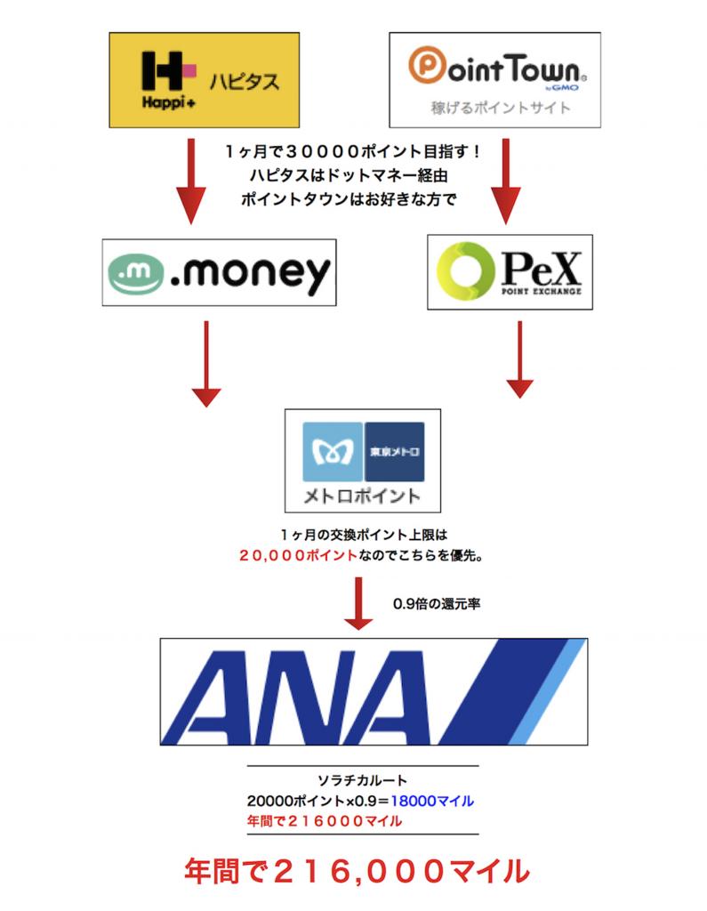 f:id:ana2016sfc:20171105182136j:plain