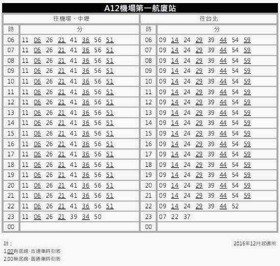 f:id:ana2016sfc:20180123150304p:plain