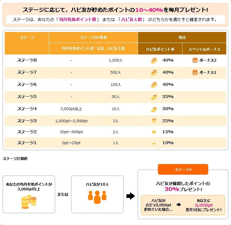 f:id:ana_yuki:20170205235507j:plain