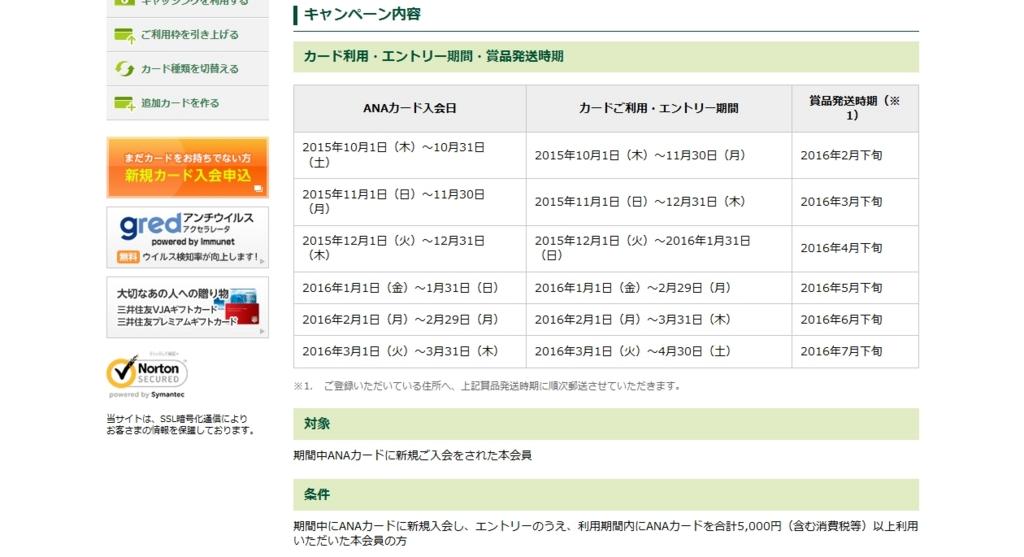 三井住友カードのオリジナルネームタグプレゼントキャンペーン期間画面