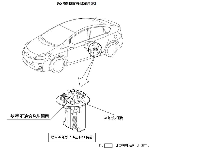 ZVW30プリウスの燃料蒸発ガス排出抑制装置の不具合によるリコール(画像)