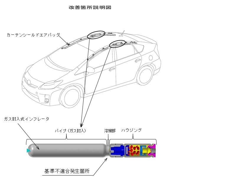 ZVW30プリウスのカーテンシールド用ガス封入式インフレータの不具合によるリコール(画像)