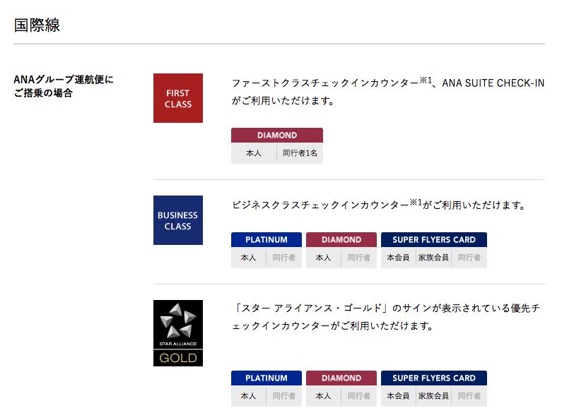 ANAの優先チェックインカウンター(国際線)