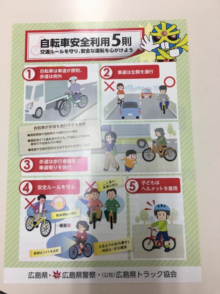 f:id:anabuki-japanese-in-fukuyama:20180429161628j:plain