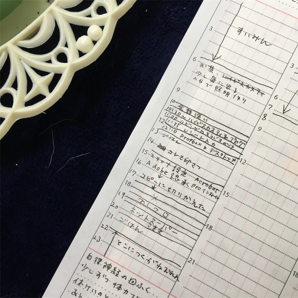 f:id:anagumaki:20170525141103j:image
