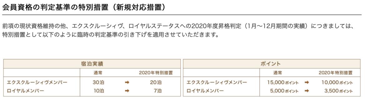 f:id:anajalmile:20201122101652p:plain
