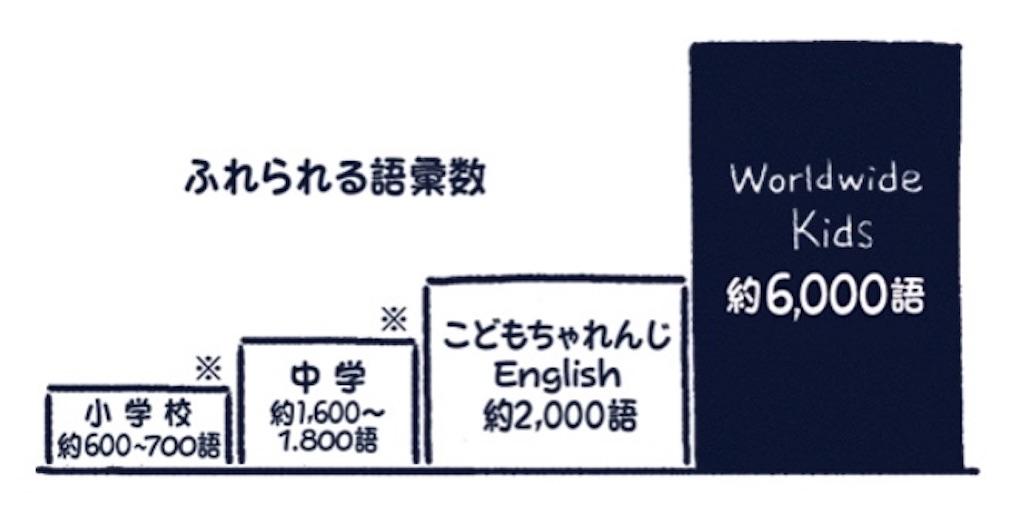 f:id:ananaslove:20210218104250j:plain